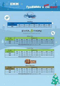 Цены на матрасы evolution кривой Рог