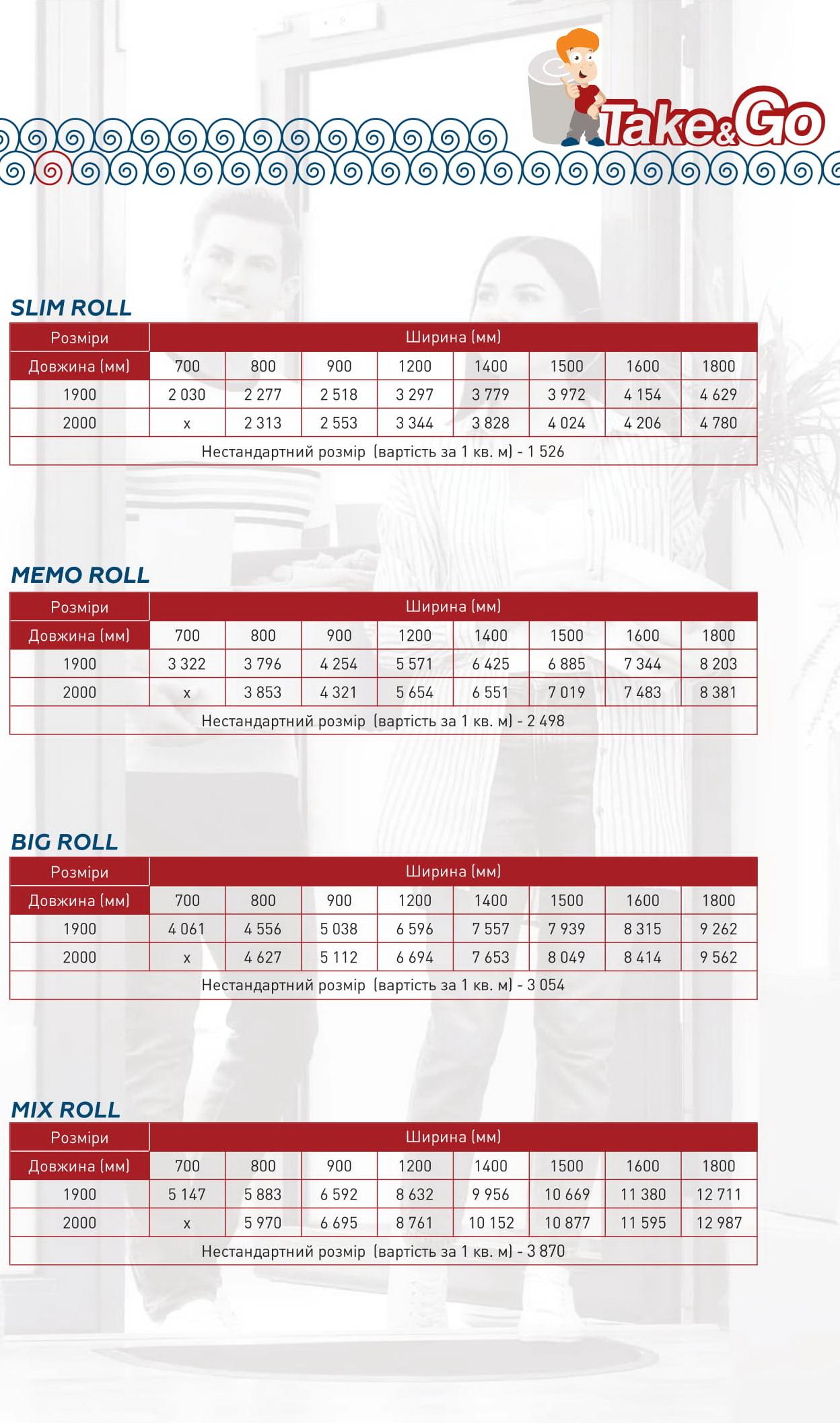 Цены на матрасы в Кривом Роге
